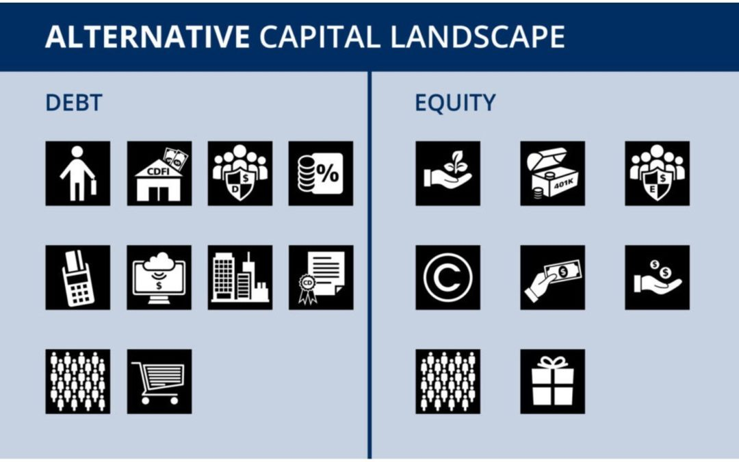 Alternative Capital Landscape