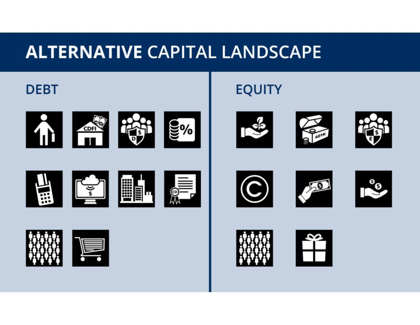Alternative Capital Landscape 2